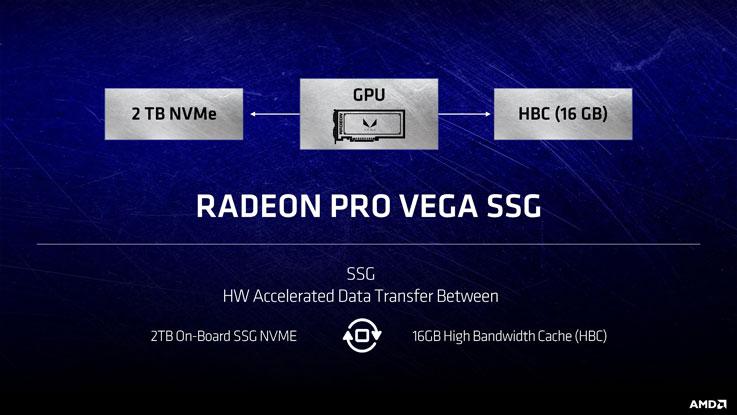 AMD RX Vega: memoria fino a 2TB per il rendering in 8K