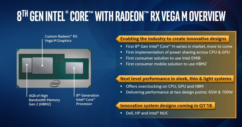 Intel G Series: processori Intel con grafica AMD RX Vega M 5