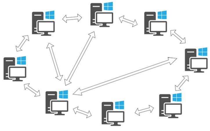 Modello di rete Peer-to-Peer