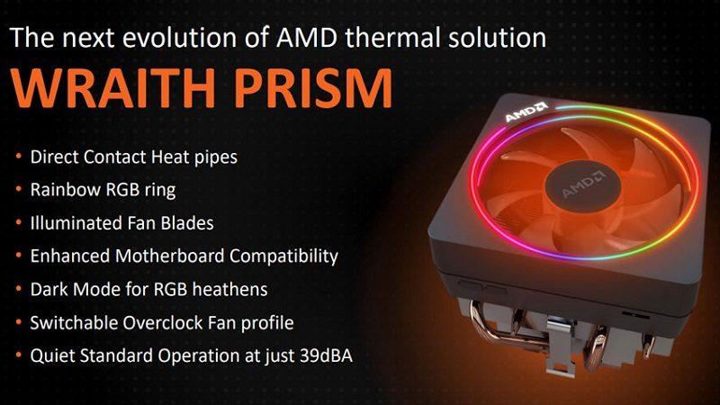 Dissipatore per gli AMD Ryzen 2000