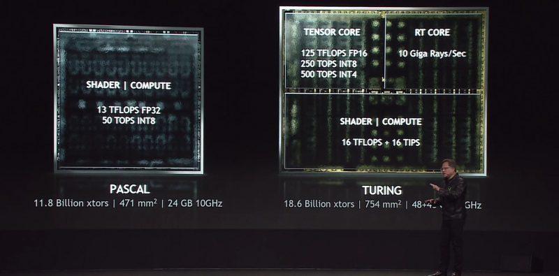 Novità dell'architettura Turing