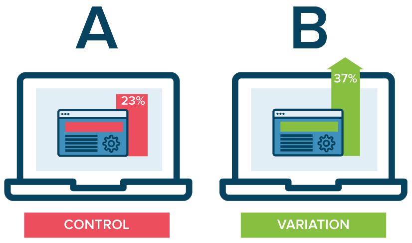 Come eseguire un test A/B sul proprio sito web