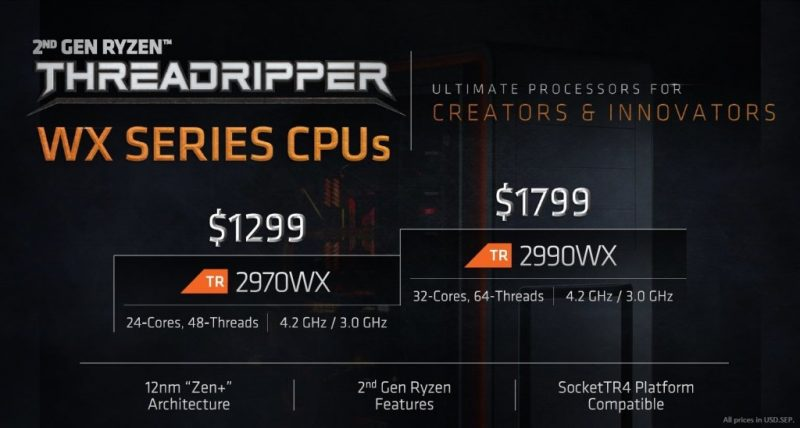 AMD Threadripper 2000 serie WX