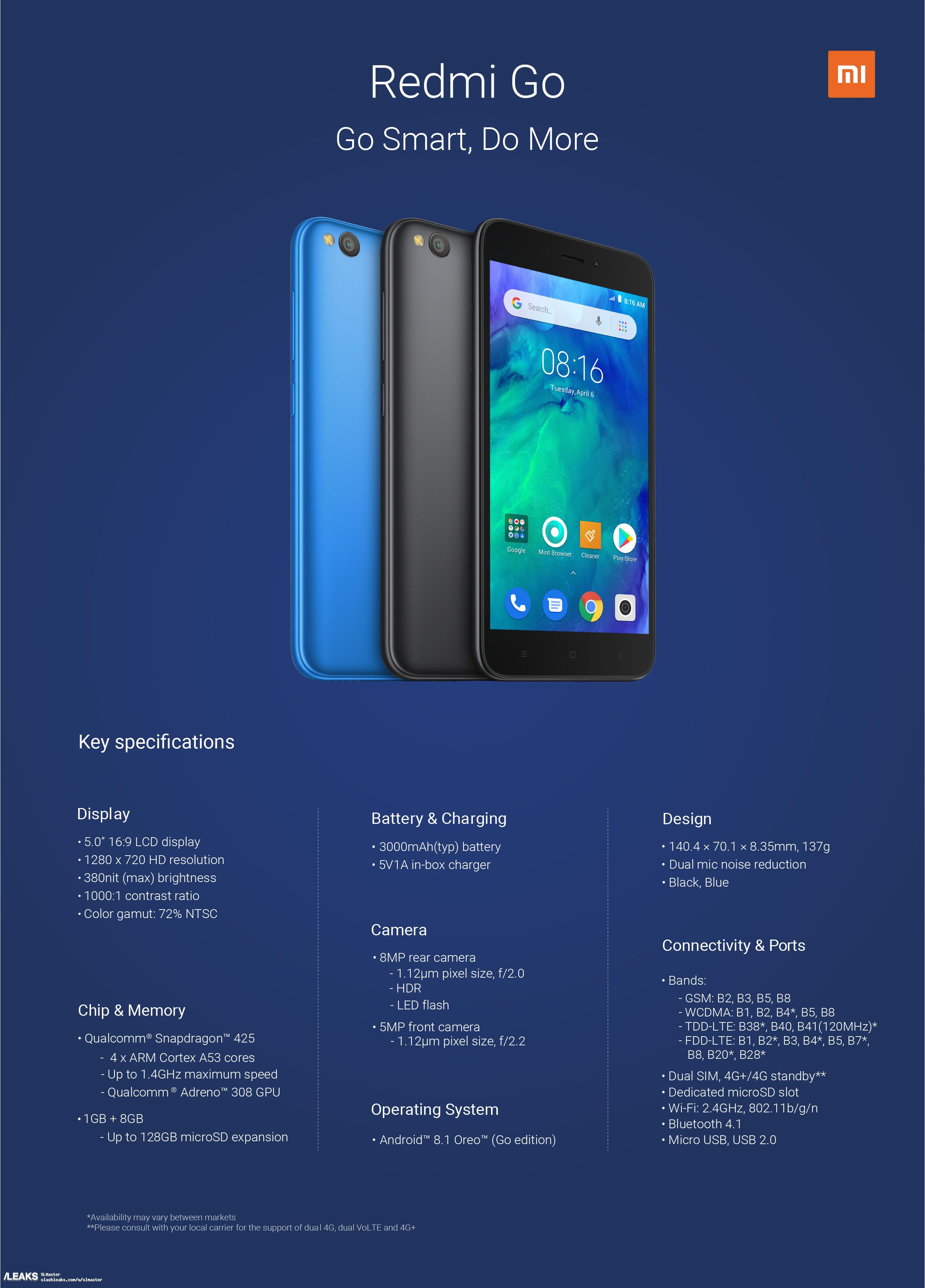 Xiaomi Redmi Go, il primo smartphone Xiaomi con Android Go 1