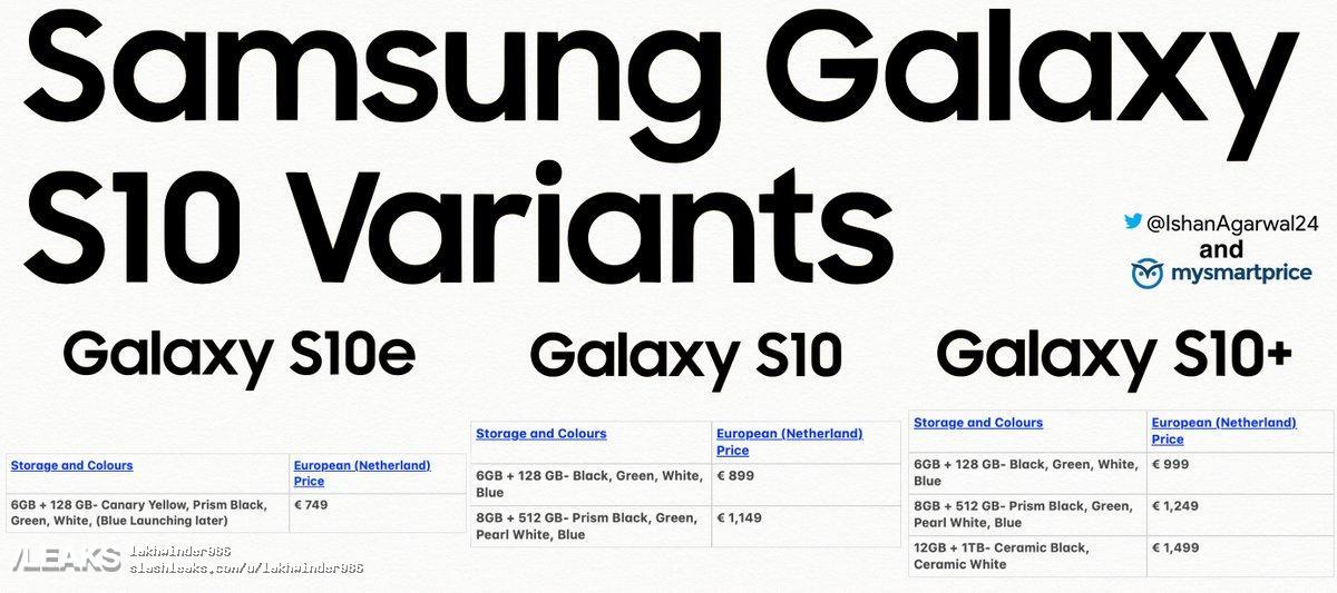 Samsung Galaxy S10: ecco i prezzi ufficiali per l'Europa 1