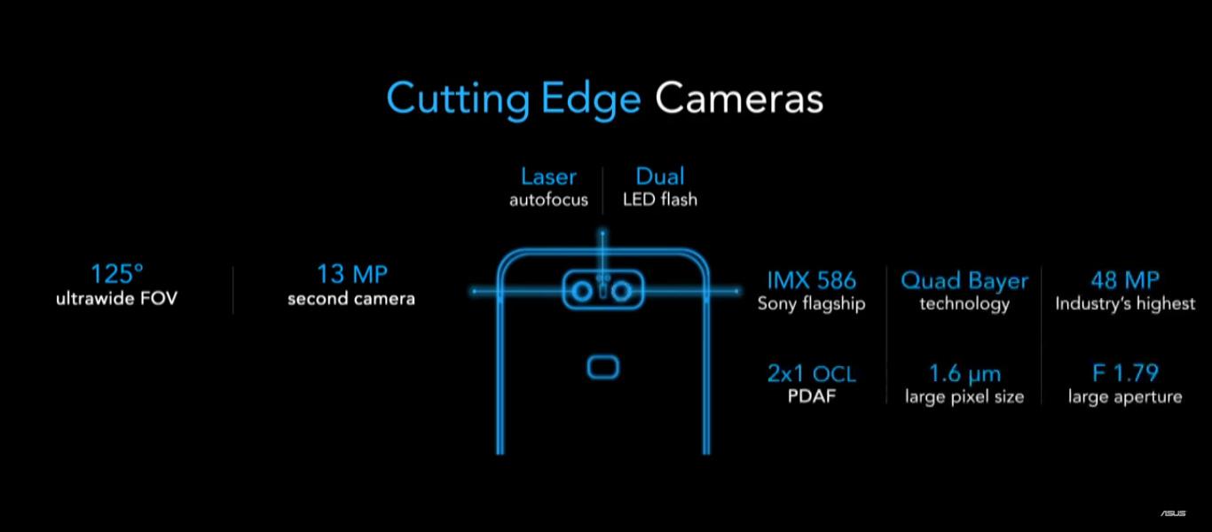 Asus Zenfone 6 Fotocamere