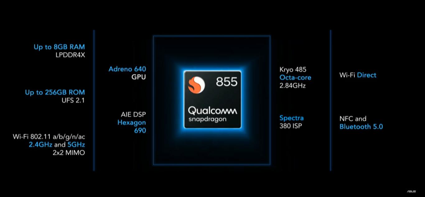 Asus Zenfone 6 Processore