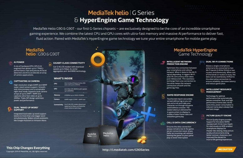 MediaTek Helio G90 specifiche