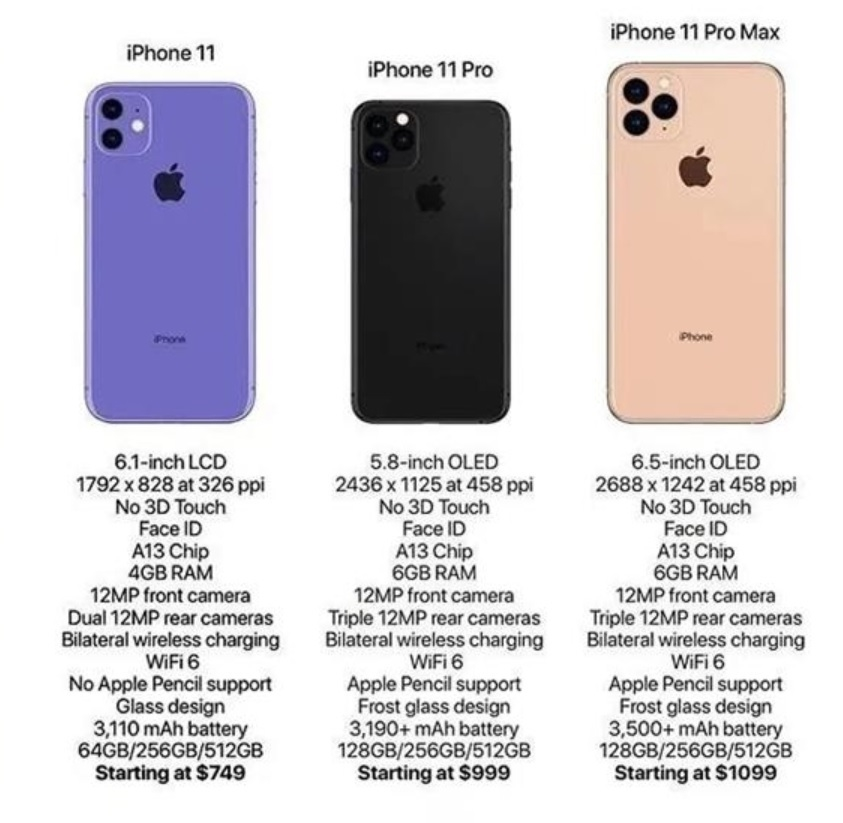 iPhone 11 specifiche  Fonte: Mydrivers