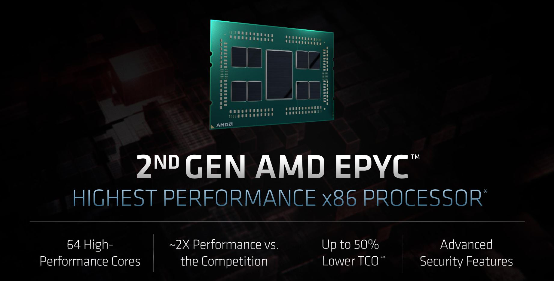 AMD: dettagli su RDNA 2 e Zen 3 al Financial Analyst Day 2020 1