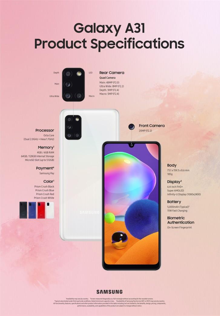 Galaxy A31 caratteristiche