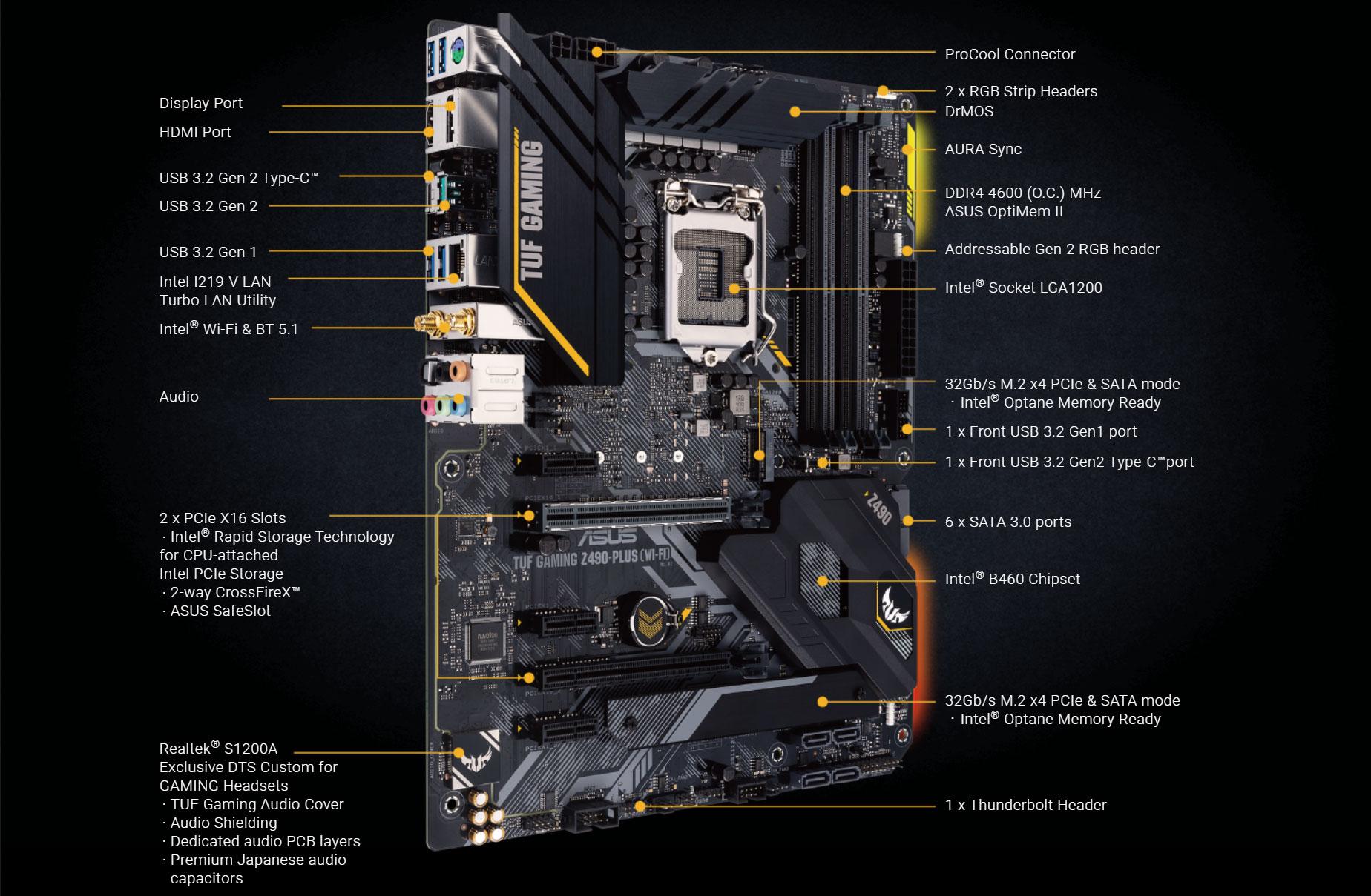 Asus TUF Gaming Z490 PLUS specifiche tecniche