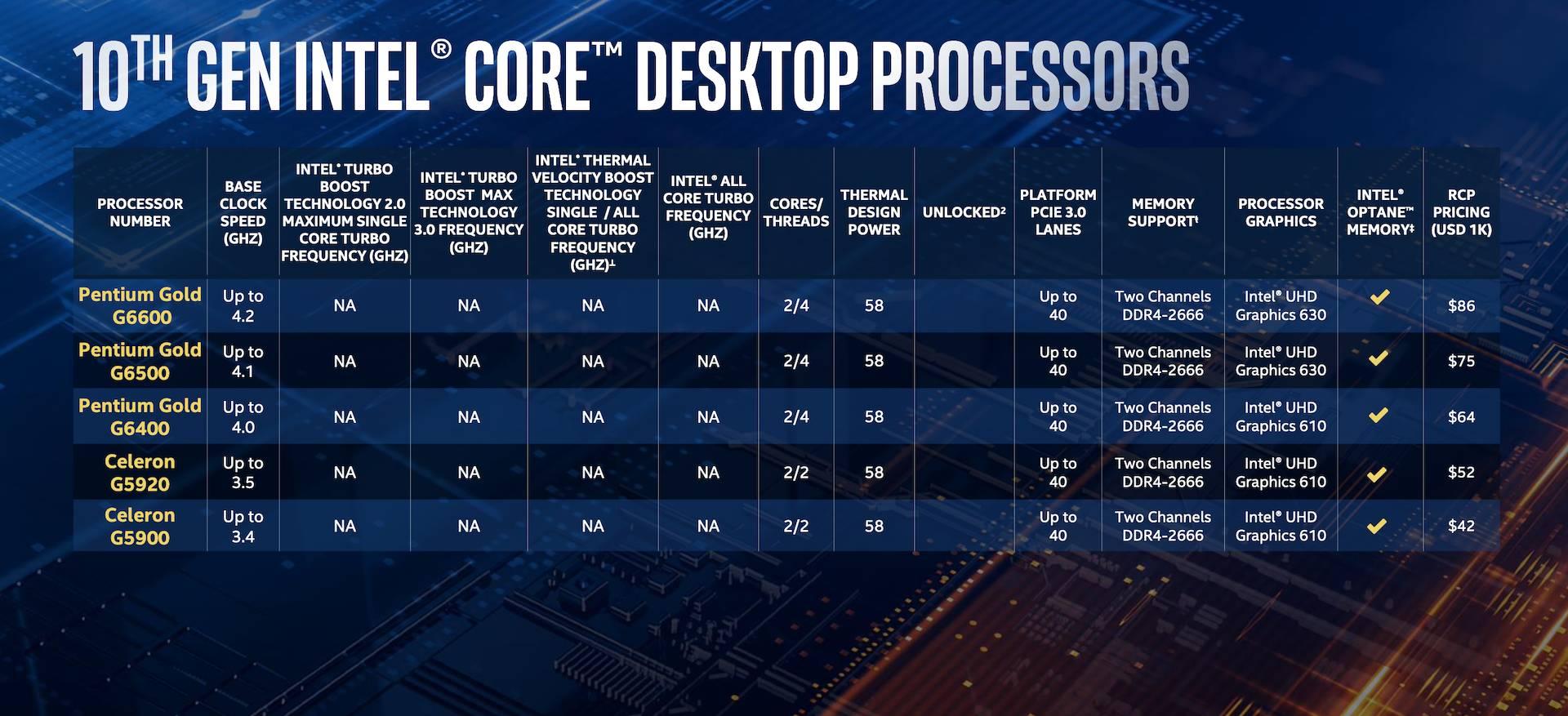 Intel Comet Lake-S ufficiali: arriva la decima generazione di Intel 5