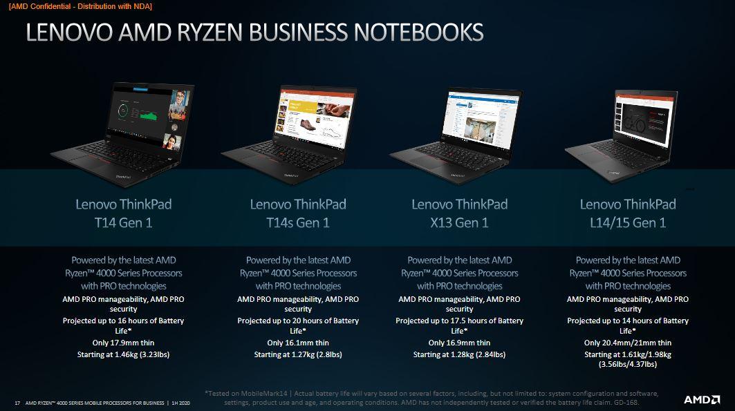 AMD Ryzen PRO 4000: specifiche tecniche e prestazioni 6
