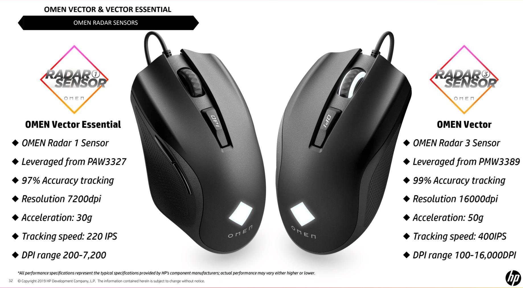 HP Omen vector caratteristiche