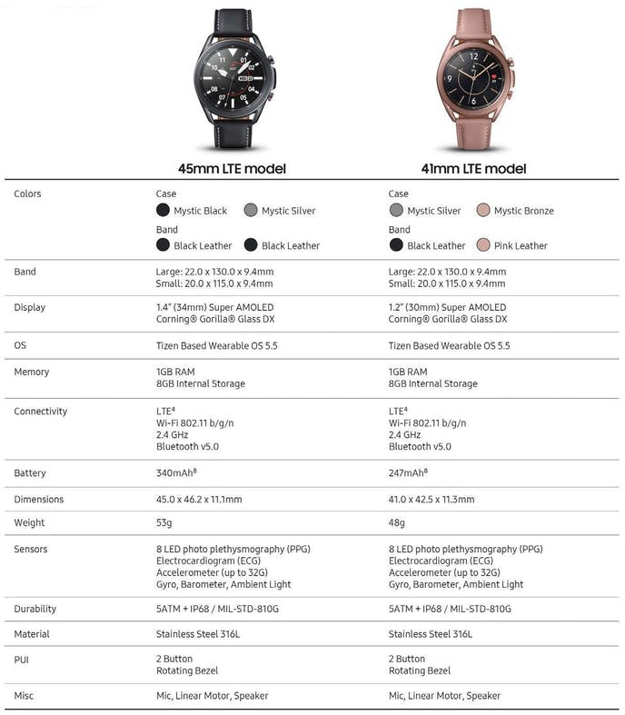 Galaxy Watch 3 specifiche