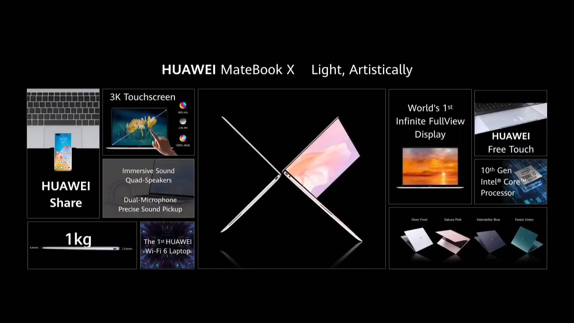 MateBook X caratteristiche
