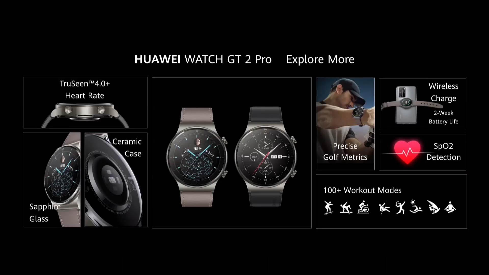 Huawei Watch Fit e GT 2 Pro ufficiali: caratteristiche tecniche e prezzo 2